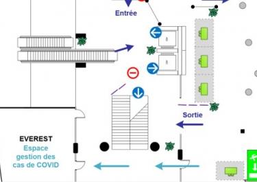mesures sanitaires Centre de Congrès WTC Grenoble